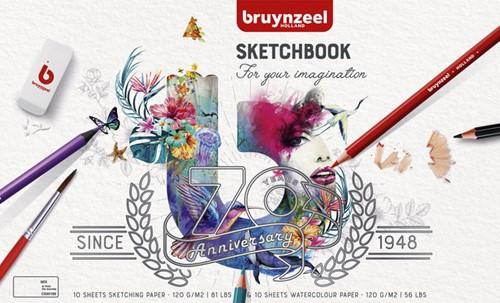 Schetsboek Bruynzeel Expression 20 vel